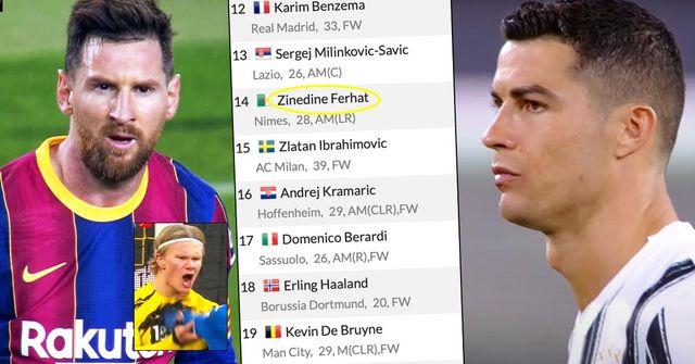 Spieler mit den meisten MVP-Auszeichnungen in dieser Saison - Benzema, Zlatan und CR7 nicht in der Top-9