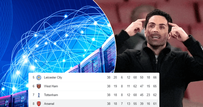 What Super Computer predicted for Arsenal in Premier League at the start of the season and how it actually panned out