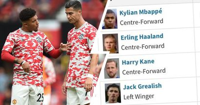 One United star included in top-10 most valuable players list - it's not Ronaldo