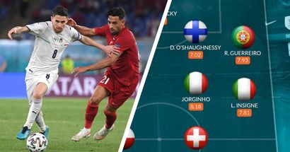 Jorginho makes WhoScored's best Euro XI for first gameweek