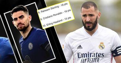 Revelados los finalistas del Jugador del Año de la UEFA, Benzema no está en la lista
