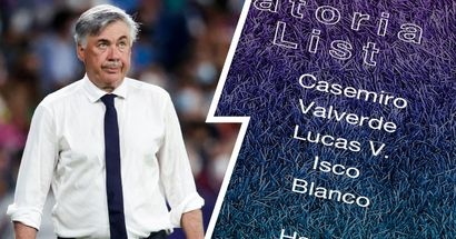 Todavía no hay Modric: revelada la convocatoria de 20 jugadores del Real Madrid para el partido contra el Real Betis