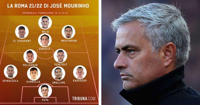Roma 21/22 di José Mourinho: come cambia la formazione giallorossa nella prossima stagione