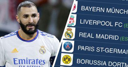 Revelados los clubes con valor de plantilla más alto, el Real Madrid fuera del top 5