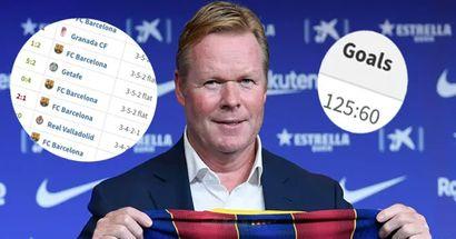 125 goles marcados, 3 formaciones probadas: el récord de Ronald Koeman en el Barça hasta ahora