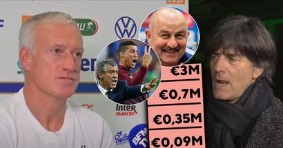 Most highly paid coaches at Euro 2020 revealed: Didier Deschamps only 2nd, Russia boss proves surprise