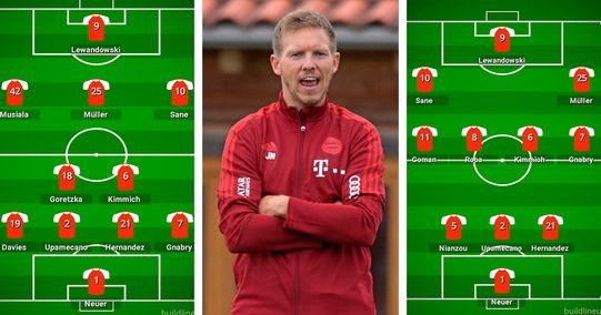 Wo sehe ich den FC Bayern unter Nagelsmann?