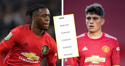 Not Wan-Bissaka or Dan James: Man United's fastest player in 2020/21 revealed