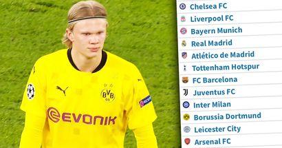 ¡El Borussia Dortmund acuerda la venta de Haaland con un club español!