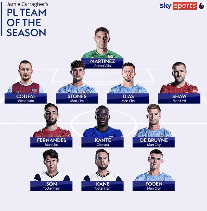 Nejlepší XI. Premier League podle Carraghera