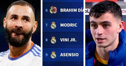 Pedri on par with Benzema: 10 players with highest release clauses in La Liga
