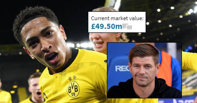 Future Liverpool star: 5 key reasons why Reds should sign Dortmund midfielder Jude Bellingham in 2022