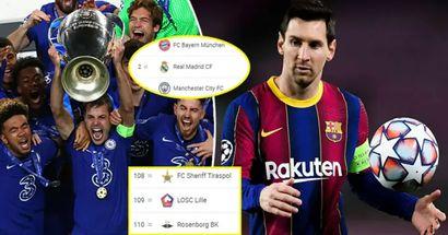 El mejor y peor grupo de la Champions League 2021/22 para el Barcelona son revelados