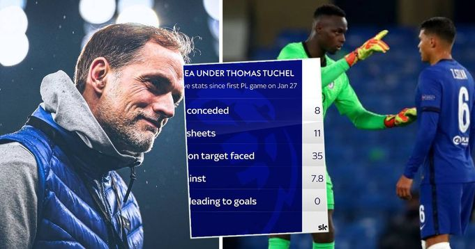 Least goals conceded, most clean sheets & more: Chelsea's solid defensive record under Tuchel