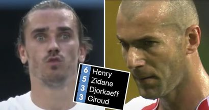 Griezmann sur le point d'établir un énorme record international, il bat Henry et Zidane