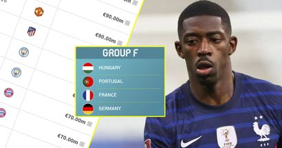 2 Barca players in Euro 2020 group of death top 20 ranked by market value