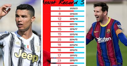 Stat: Lionel Messi has dominated Ronaldo in terms of assists for nearly 15 seasons