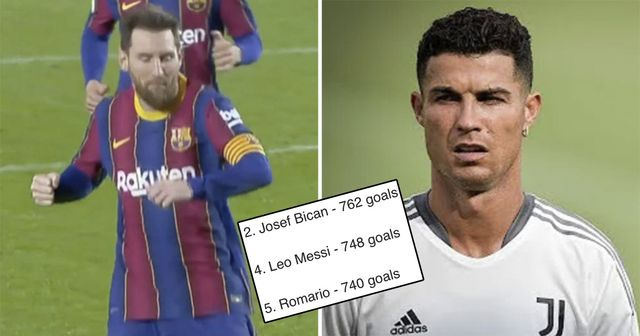Most goals in history: Messi 4th, still far away from Ronaldo