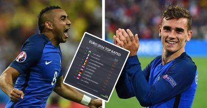 Quand Payet finissait dans le top du classement des joueurs les mieux notés de l'Euro 2016 devant Griezmann