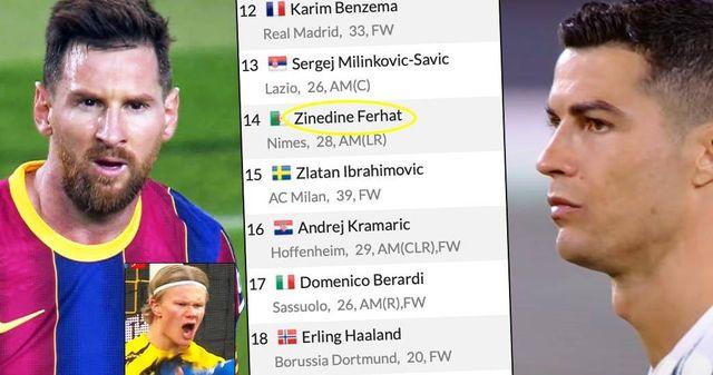 Giocatori con più premi MVP in questa stagione - Benzema, Zlatan e CR7 fuori dalla top 9