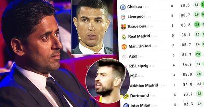 Superordenador predice finalistas y ganador de la Champions League 2021/22