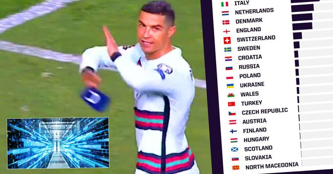 Supercomputer predicts semifinalists, finalists AND winner of Euro 2020
