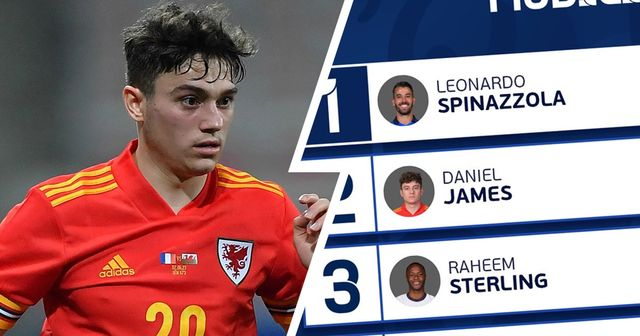 Dan James sets impressive speed record for Wales in impressive win over Turkey