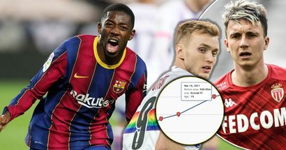 Dembele and 6 more players whose price could skyrocket after Euro 2020