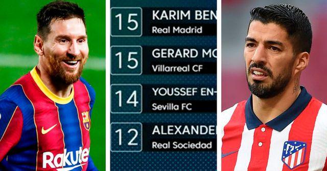 3 goals ahead of Suarez: Where Leo Messi stands on La Liga's top scorer and top assist-maker lists