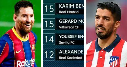 3 goles por delante de Suárez: ¿Dónde está Leo Messi en la lista de máximos goleadores y asistentes de La Liga