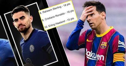 Revelados los finalistas del Jugador del Año de la UEFA, Messi no está en la lista