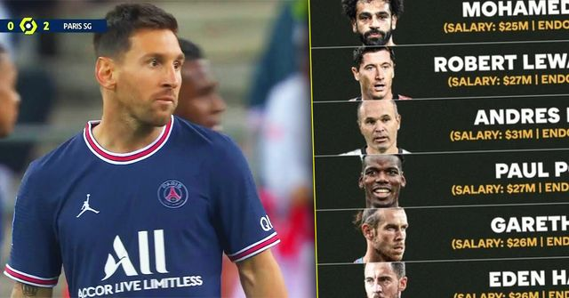 Revealed: Hightest paid footballers in the world in 2021, no Barca player makes top 10