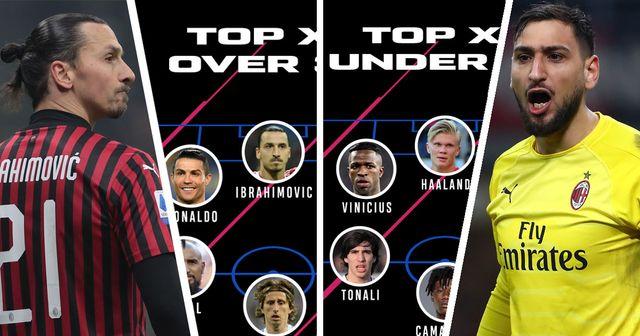 La Top XI dei migliori under 21 al mondo vs gli over 32: confrontiamo chi ha fatto la storia e chi spera di farla