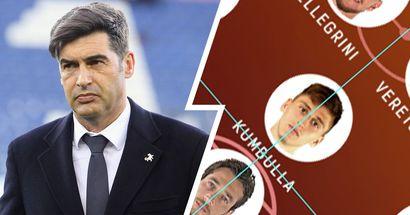 Le probabili formazioni di Udinese-Roma: confermato Kumbulla al centro della difesa, Diawara parte dalla panchina
