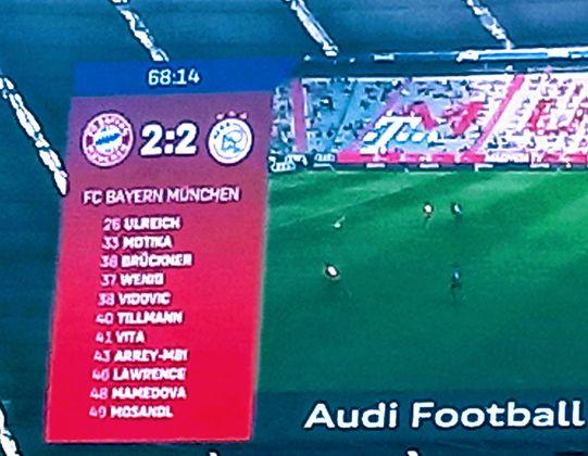 Wer kennt diese junge Bayern Mannschaft wirklich?