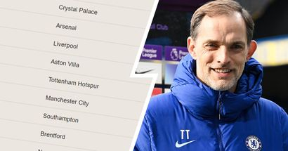 Premier League 2021-22 fixture list revealed: Chelsea to face Crystal Palace on Matchday 1