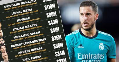 Les footballeurs les mieux payés du monde en 2021 révélés, 2 joueurs du Real Madrid dans le top 10