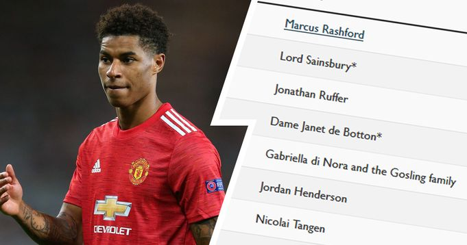 Marcus Rashford becomes youngest person ever to top Sunday Times' Giving  List for charity contributions