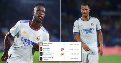 Revelados los 5 jugadores más caros del Real Madrid: Hazard y Vinicius fuera de la lista